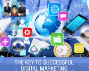 SP 96 | Digital Marketing